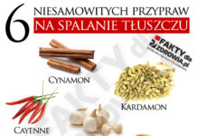 przyprawy-tluszcz-faktydlazdrowia-pl