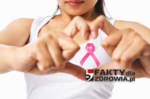 Rak piersi wstazka
